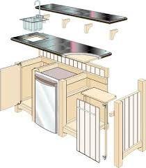 DIY Home Bar Plans