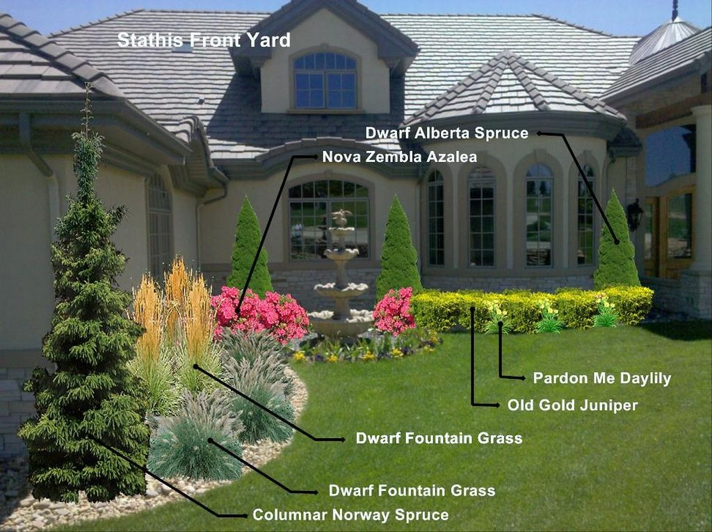Small House Front Yard Landscaping
