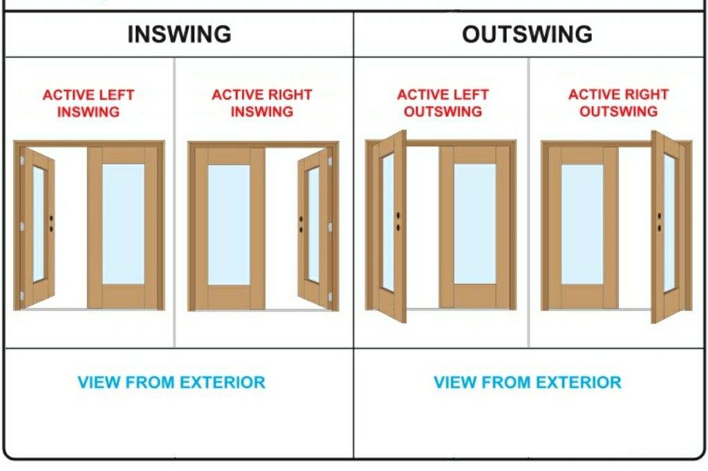 Left Hand Outswing Exterior Door